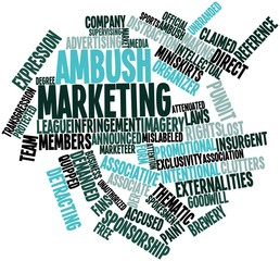 Word cloud for Ambush marketing
