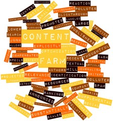 Word cloud for Content farm