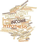Word cloud for Permanent income hypothesis