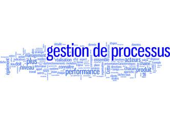 gestion de processus
