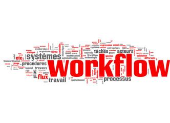 workflow (français)