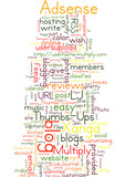Blogging Everything In One At Multiply