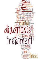 Dual Diagnosis Treatment Programs Explained