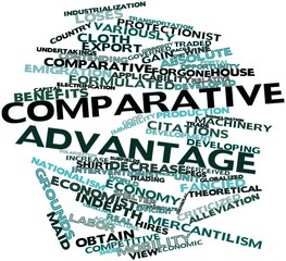 Word cloud for Comparative advantage