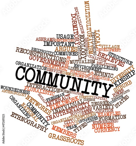 Word cloud for Community