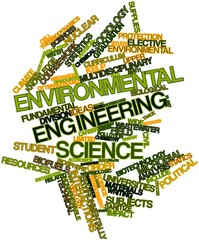 Word cloud for Environmental engineering science