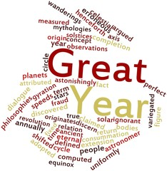 Word cloud for Great Year