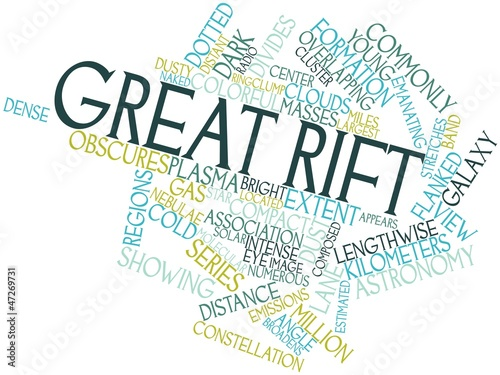 Word cloud for Great Rift