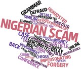 Word cloud for Nigerian scam poster