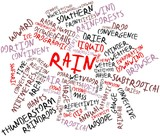 Word cloud for Rain