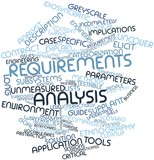 Word cloud for Requirements analysis poster