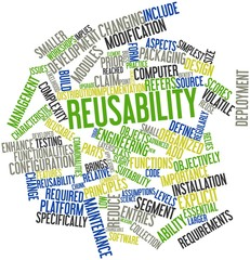Word cloud for Reusability