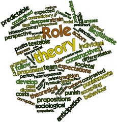 Word cloud for Role theory
