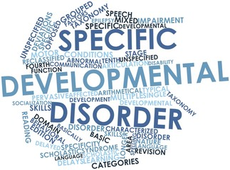Word cloud for Specific developmental disorder