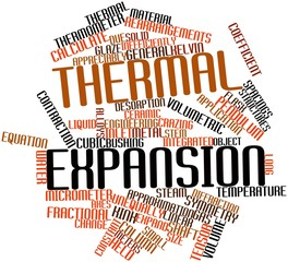 Word cloud for Thermal expansion
