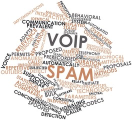 Word cloud for VoIP spam