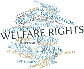 Word cloud for Welfare rights
