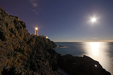 Lighthouse on top of cliffs with night sky and moon