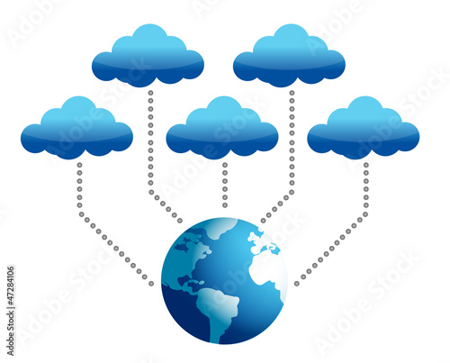 world connected to cloud computing