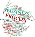 Word cloud for Business process