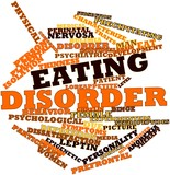 Word cloud for Eating disorder