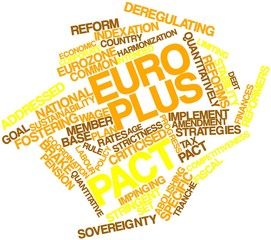 Word cloud for Euro Plus Pact