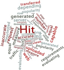 Word cloud for Hit