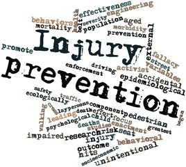 Word cloud for Injury prevention
