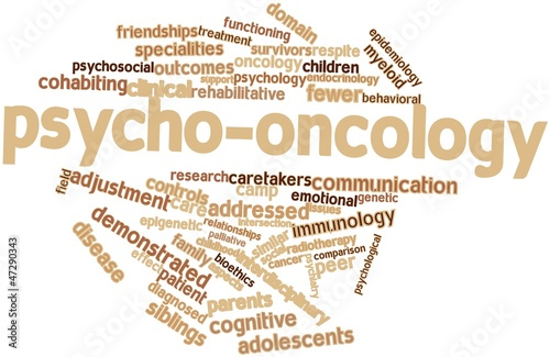 Word cloud for Psycho-oncology