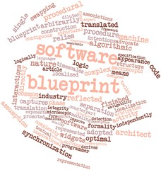 Word cloud for Software blueprint