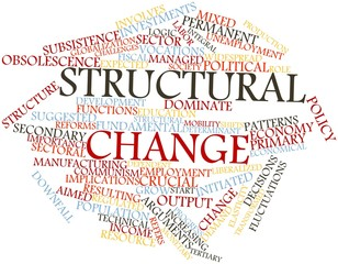 Word cloud for Structural change