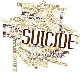 Word cloud for Suicide