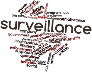 Word cloud for Surveillance