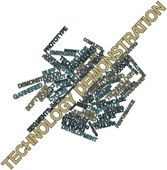 Word cloud for Technology demonstration