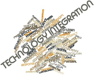Word cloud for Technology integration