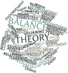 Word cloud for Balance theory