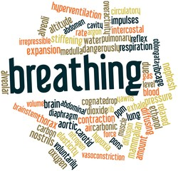 Word cloud for Breathing