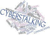 Word cloud for Cyberstalking
