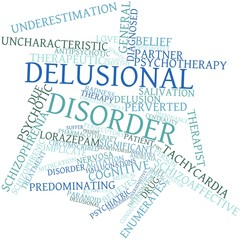 Word cloud for Delusional disorder
