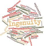 Word cloud for Ingenuity