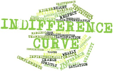 Word cloud for Indifference curve