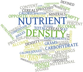 Word cloud for Nutrient density