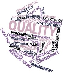 Word cloud for Quality