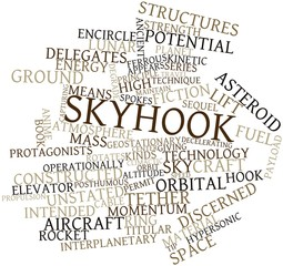 Word cloud for Skyhook