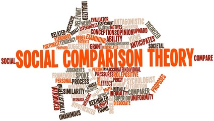 Word cloud for Social comparison theory