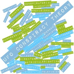 Word cloud for UFO conspiracy theory