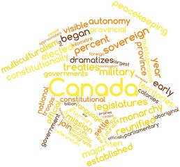 Word cloud for Canada