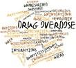 Word cloud for Drug overdose