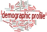 Word cloud for Demographic profile