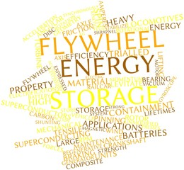 Word cloud for Flywheel energy storage